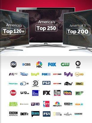 DISH Top Channel Packages - North Port, Florida - Quality TV Sales & Service - DISH Authorized Retailer